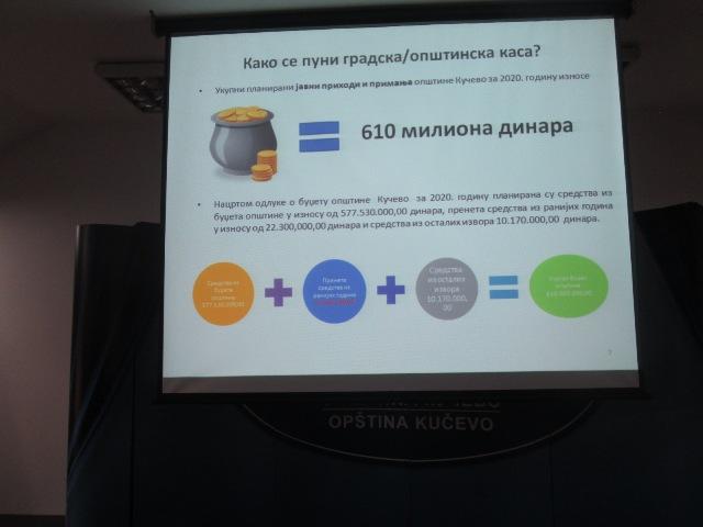 Одржана Јавна расправа о нацрту Буџета општине Кучево за 2020. годину