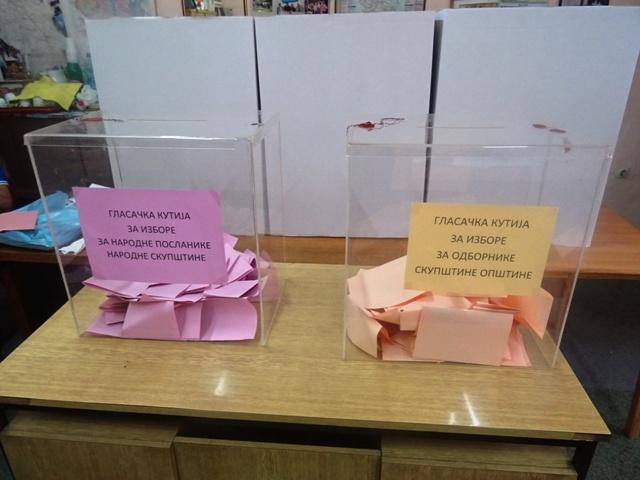 Изборни дан : до 17 часова гласало 40 % бирача